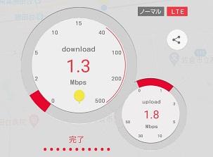 速度制限時はサービス通りの最大1Mbpsに制限されました