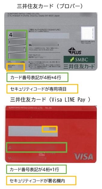 三井住友プロパーカードとVisa LINE Payカードとの券面(裏面)比較